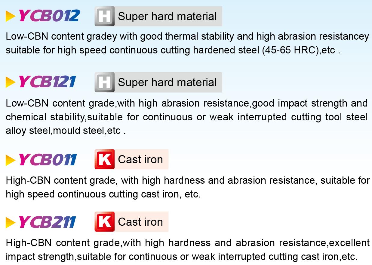 grade21