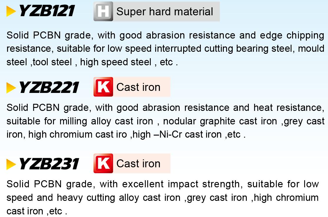 grade25