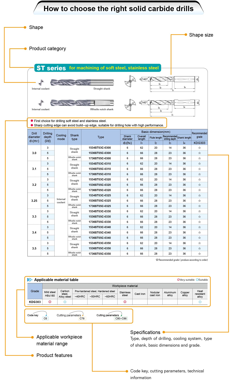 guide-drill-1
