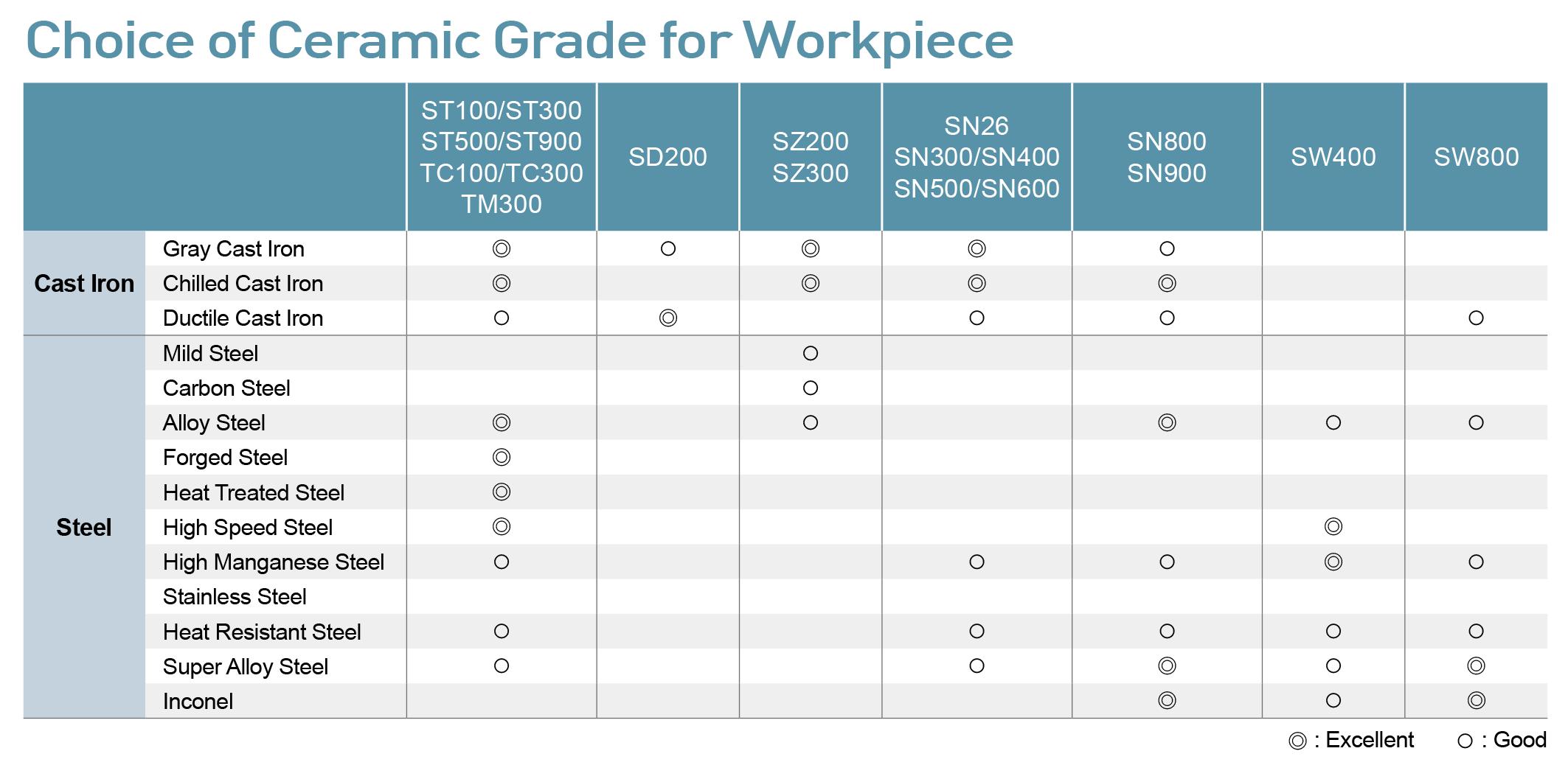 grade-4-2